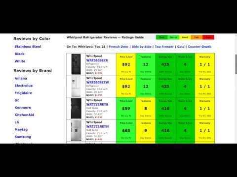 Whirlpool Refrigerator Reviews
