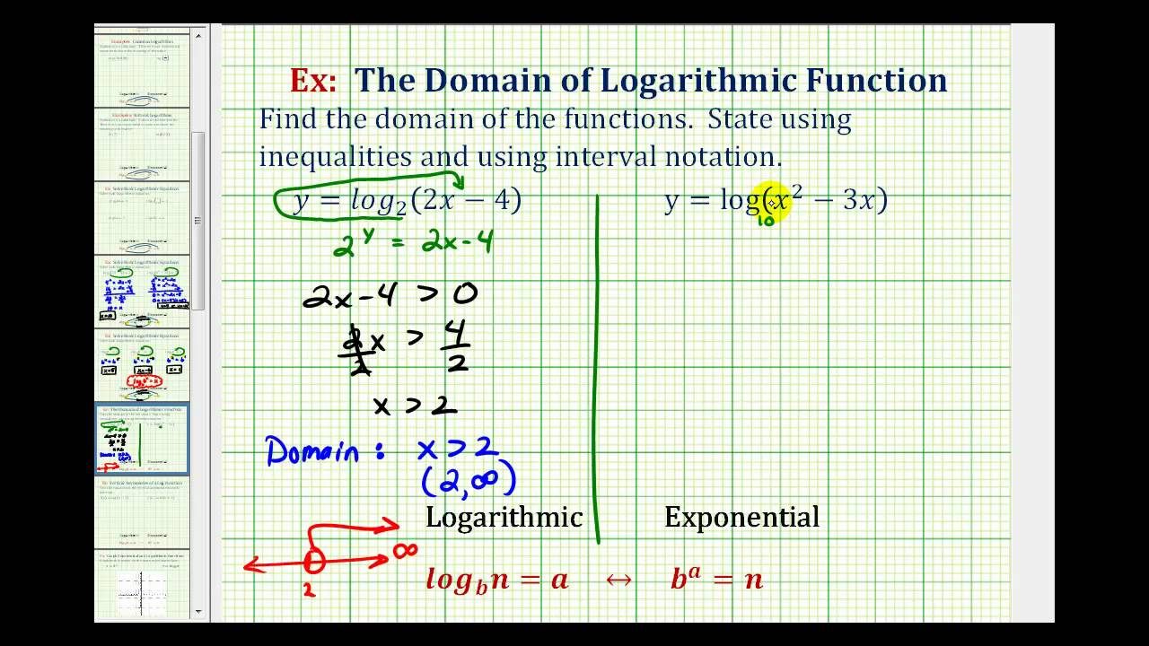 Ex: Find the Domain of Logarithmic Functions