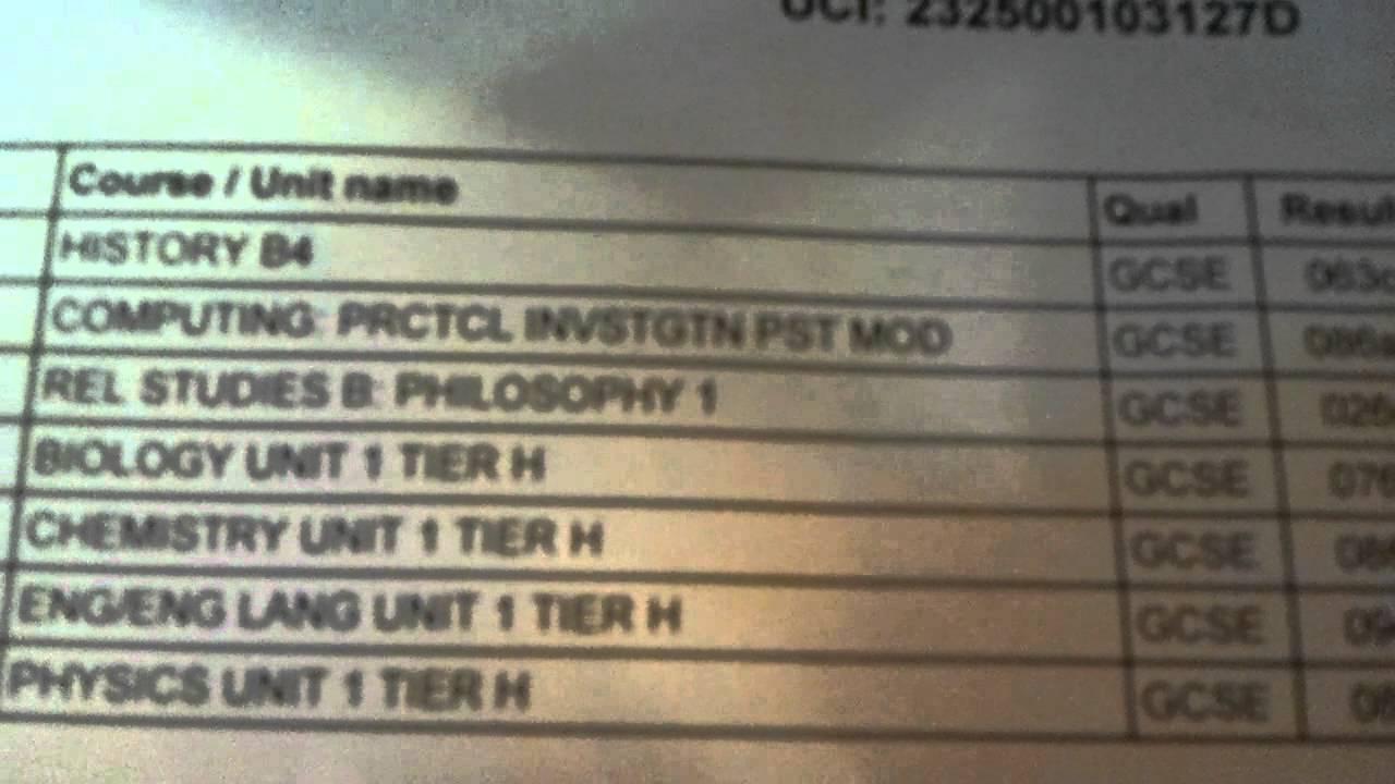 My GCSE results????????????????help?