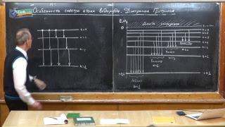 Урок 444. Особенности спектра атома водорода. Диаграмма Гротриана