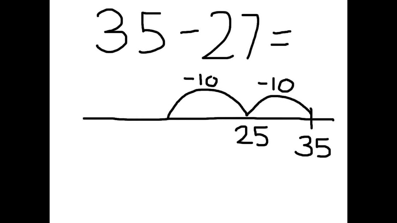 Subtracting Double Digit Numbers On A Number Line With Bridging