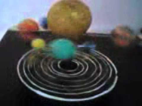maqueta del sistema planetario solar kermyt johann kath
