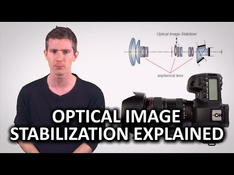 Optical Image Stabilization as Fast As Possible