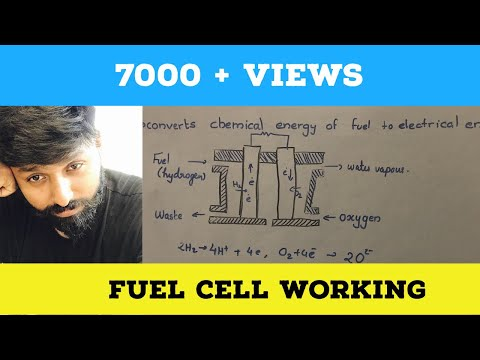 Fuel Cell working animation : New Energy Systems lectures