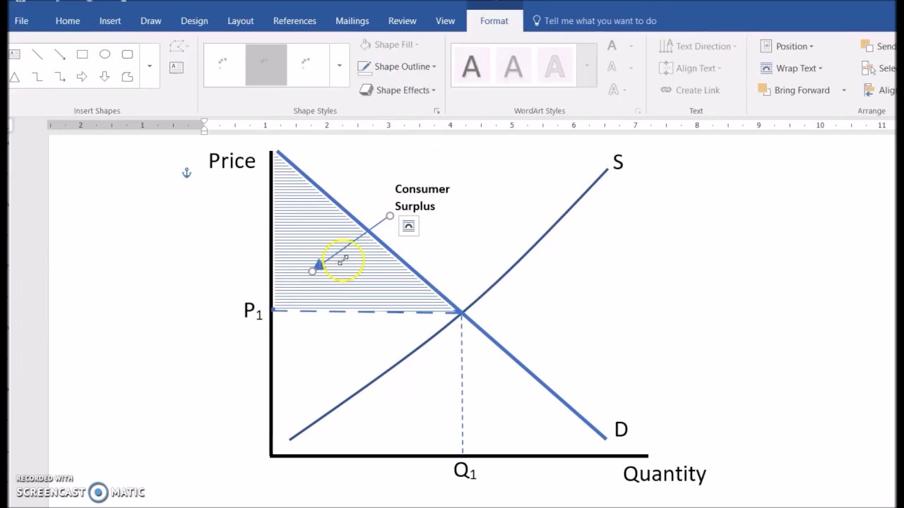 using ms word to draw diagrams for economics 2 [ 1280 x 720 Pixel ]