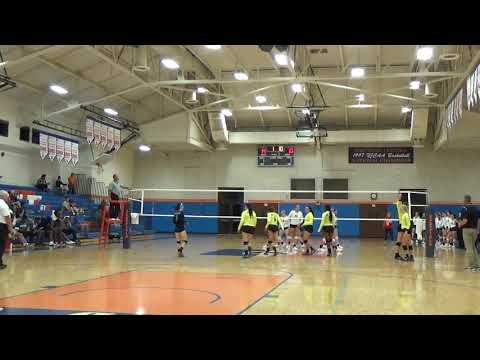 Brookhaven College vs. Eastfield College set 3