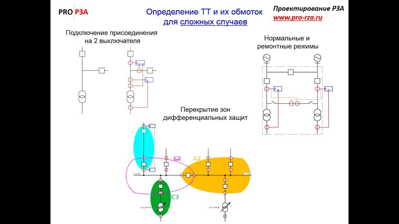 Определение ТТ и вторичных обмоток - Шаг 1