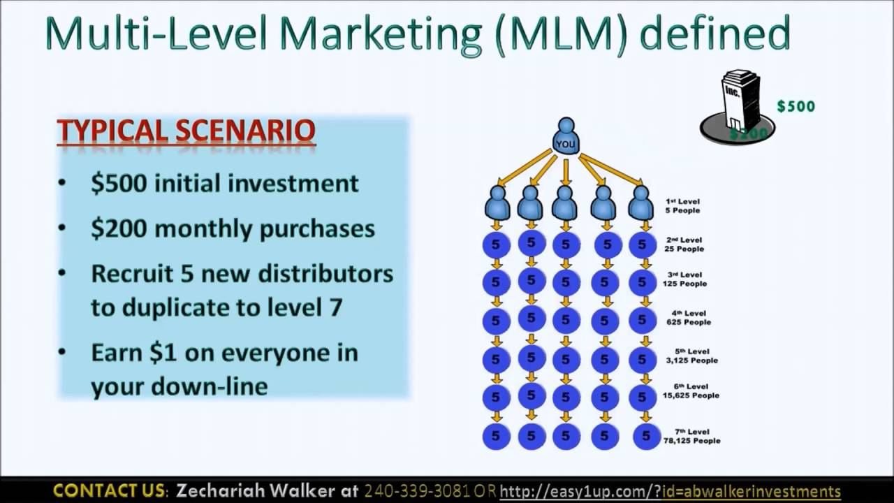 the multi level marketing This is a little bit of financial advice that you won't necessarily stumble across before someone hits you up to be part of some great opportunity that.