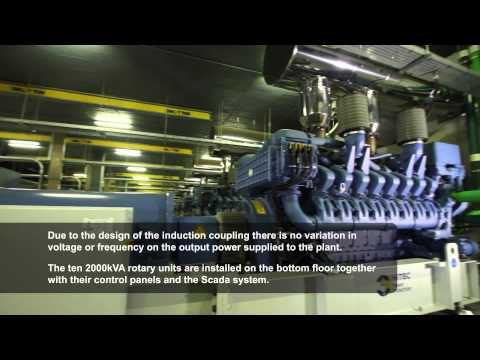 Largest Rotary UPS System In The Southern Hemisphere – 20MVA.