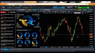 Pression Baissière sur les Marchés US : Session de Trading pour l'Ouverture de Wall Street