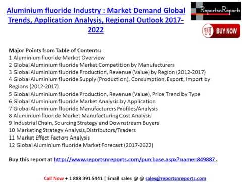 Global Aluminum fluoride Industry 2017-2022 Growth, Trends and Size Research Report