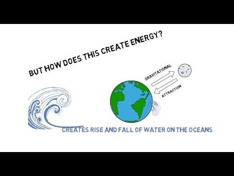 how do oceans work