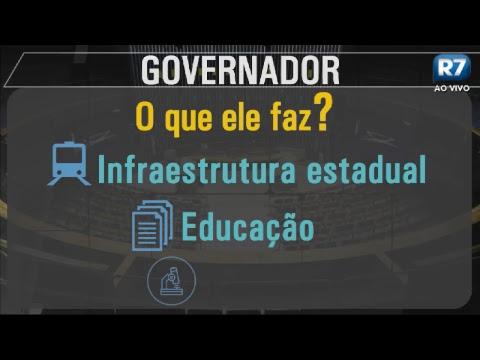 Jornal da Record News com Heródoto Barbeiro #JRNews | 04/10/2018