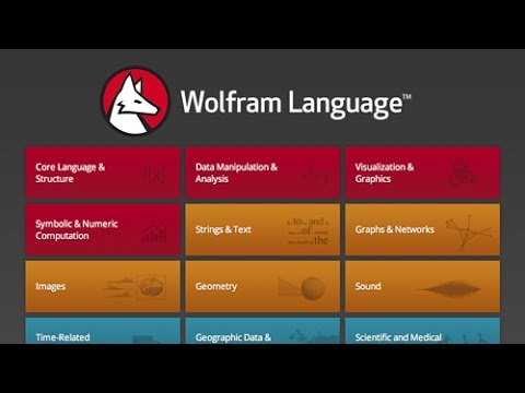 Stephen Wolfram's Introduction to the Wolfram Language