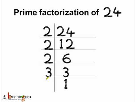 Math - Examples of  HCF By Prime Factorization - English