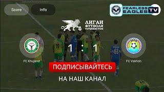 ФК Худжанд 1-1 ФК Вахш (Видеообзор)