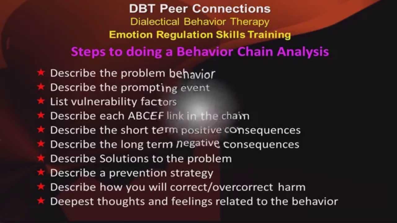 behavior chain analysis - ep  4e