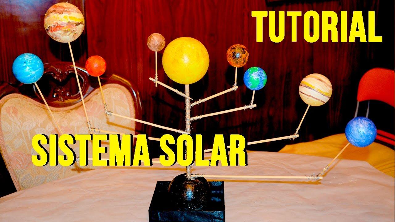 Tutorial C 243 Mo Hacer Sistema Solar O Planetario Giratorio