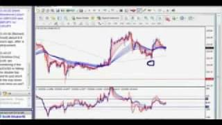 How to Win in Forex Trading Without Knowing the