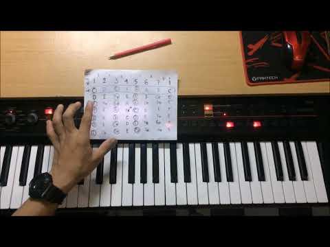 cara mudah belajar chord atau kunci dasar keyboard atau  piano pemula