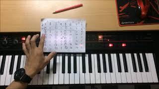 Download cara mudah belajar chord atau kunci dasar keyboard atau  piano pemula