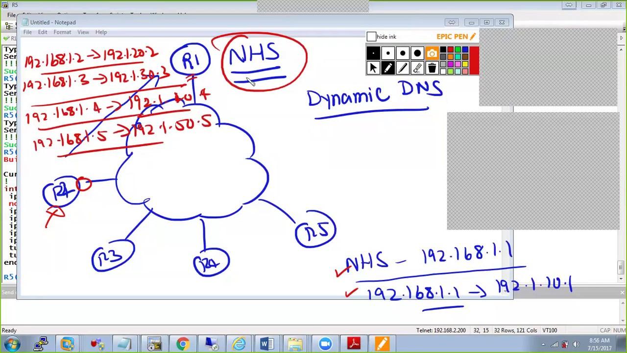 Configuring DMVPN using EIGRP/OSPF By Khawar Butt