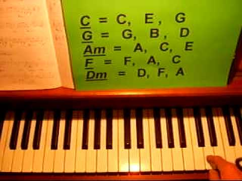 How To Play Young Forever Jay Z Mr Hudson On Piano By