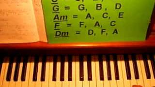 How to play Young Forever Jay-Z - Mr. Hudson on piano by sebastiano5551