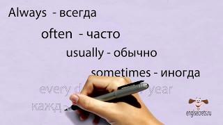 Видеоурок по английскому языку  Present Simple Tense   Настоящее простое время