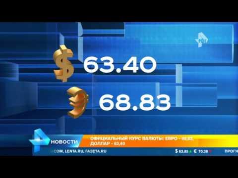 Официальный курс валют на сегодня