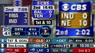 Evolution of NFL Scoreboards | Part 2 - CBS