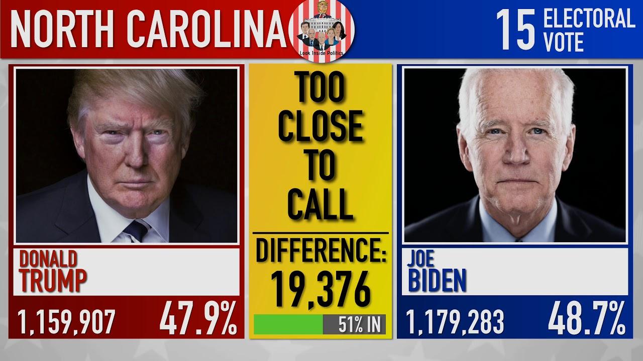 North Carolina Prediction | 2020 Presidential Election