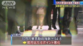 """景気の落ち込み""""震災以来""""・・・増税反動、台風が影響(19/12/07)"""