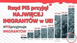 #PiSprzyjmujeIMIGRANTÓW - ogólnopolska AKCJA Idź Pod Prąd. Dołącz! IDŹ POD PRĄD NA ŻYWO 10.12.2018