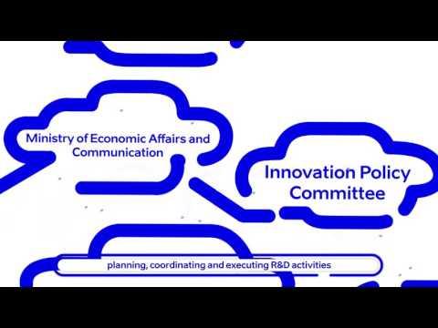 Present-day R&D governance structure in Estonia