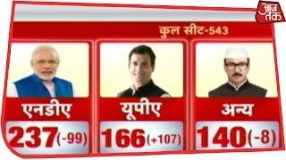 2019 लोकसभा चुनाव में किसको कितनी सीट ? | 10तक