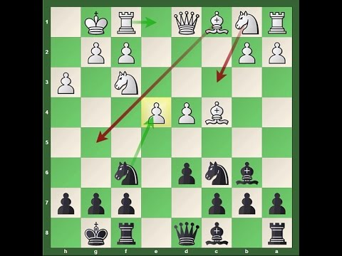 Dirty Chess Tricks 20 (LaBourdonnais Variation)