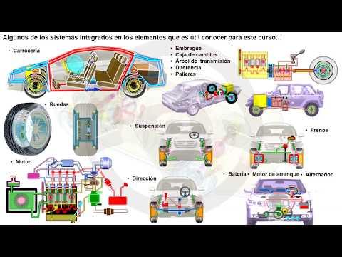 EVOLUCIÓN DE LA TECNOLOGÍA DEL AUTOMÓVIL A TRAVÉS DE SU HISTORIA - Módulo 0 (2/16)