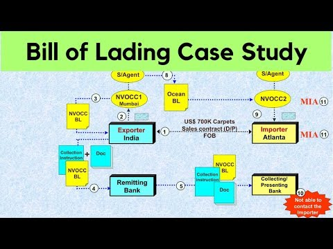 Bill of Lading Case Study : How an Exporter was scammed by the Importer of US$700,000