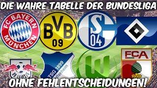 Endabrechnung! Die wahre Bundesligatabelle nach dem 34. Spieltag steckt voller Überraschungen!