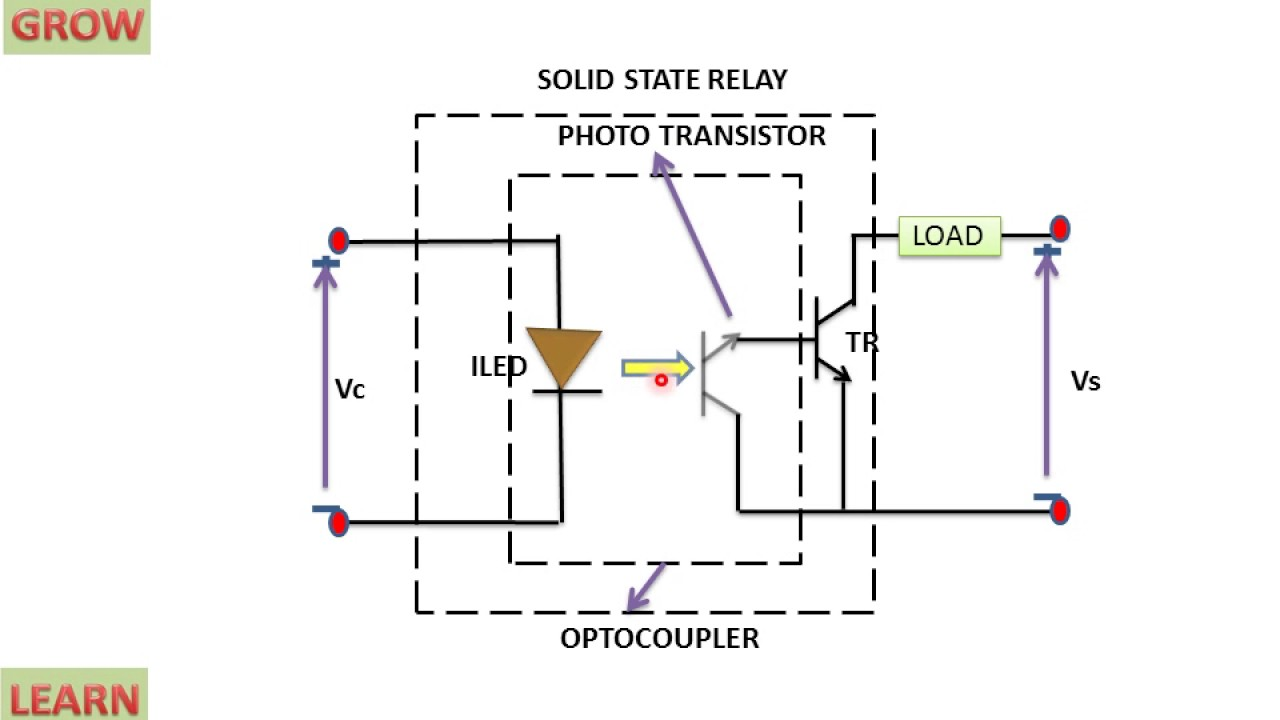 hight resolution of solid state relays learn and grow