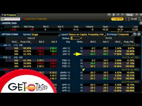 Thinkorswim how to get to option trader