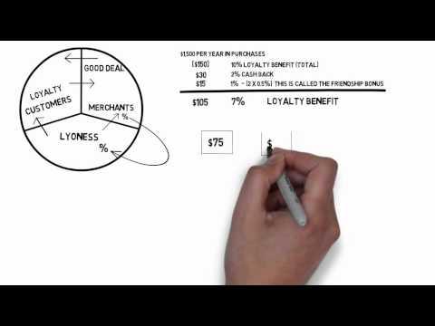 Lyoness simple explanation