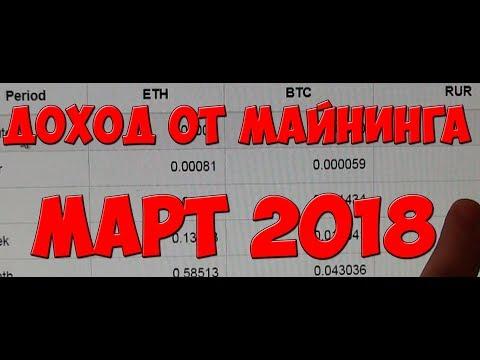 Какой доход от майнинга в марте 2018 года  На примере фермы 1060