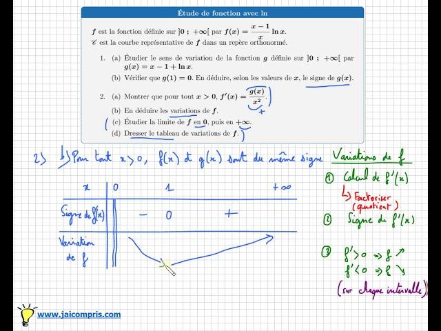 Etude Complete D Une Fonction Logarithme Derivation Tableau De Variations Limite Bac Terminale S Youtube