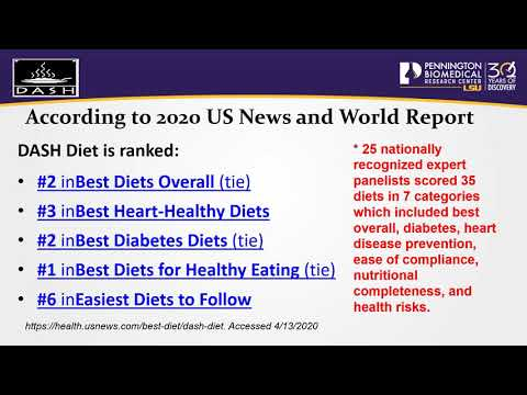 What is the DASH Diet? Where Can I Get My Copy? And Why Does it Win So Many Awards?