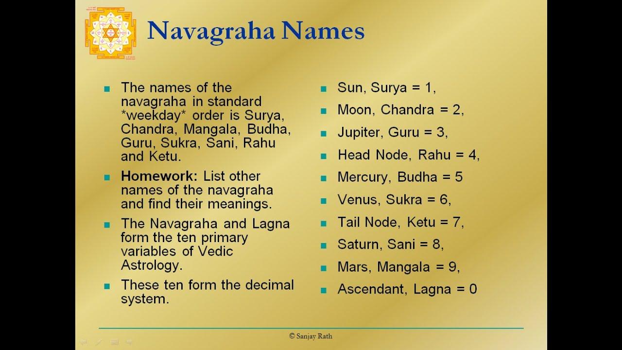 Navagraha Names Navagraha 02 Pt Sanjay Rath Youtube