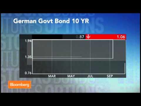 Bond Rally: Investors' Risk On Trade Re Fuels Marketerg