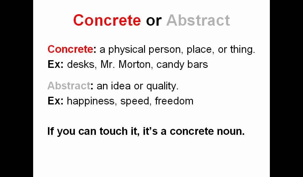 Noun Types And Capitalization Proper Common Concrete Abstract