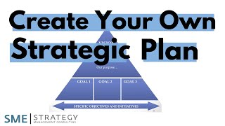 How to create your strategic plan
